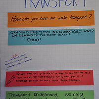 Questions adressed to Transport Research