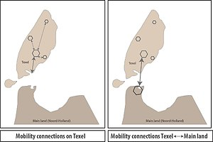 Mobility connections Texel map.jpg