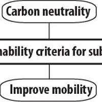 Sustainability critera for subsystem.jpg