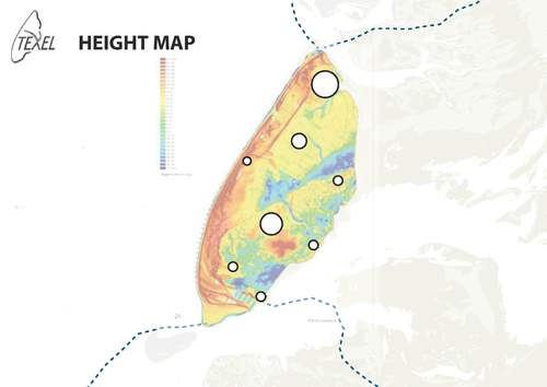 Height Map Texel
