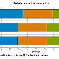 distribution of households.jpg